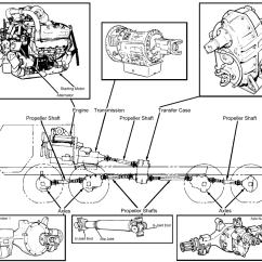 Semi Truck Diagram John Deere 212 Electric Lift Wiring Diagrams Get Free Image About
