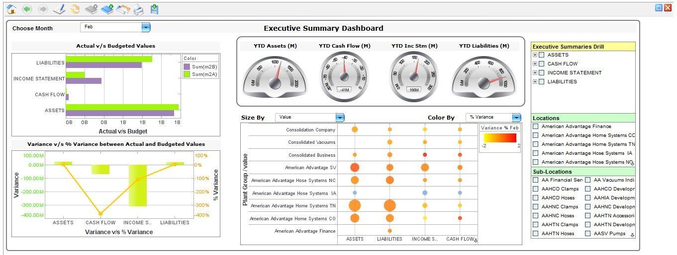 Data Warehousing Reporting Solution InetSoft Product
