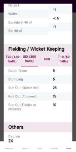 fielding odi point system