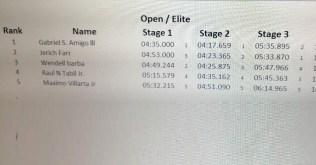 enduro 3rd leg result1