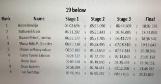 enduro 3rd leg result6