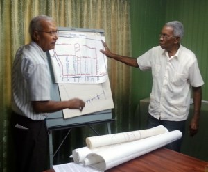 Members of the expert group explain a layout of the city during the meeting. [iNews' Photo]