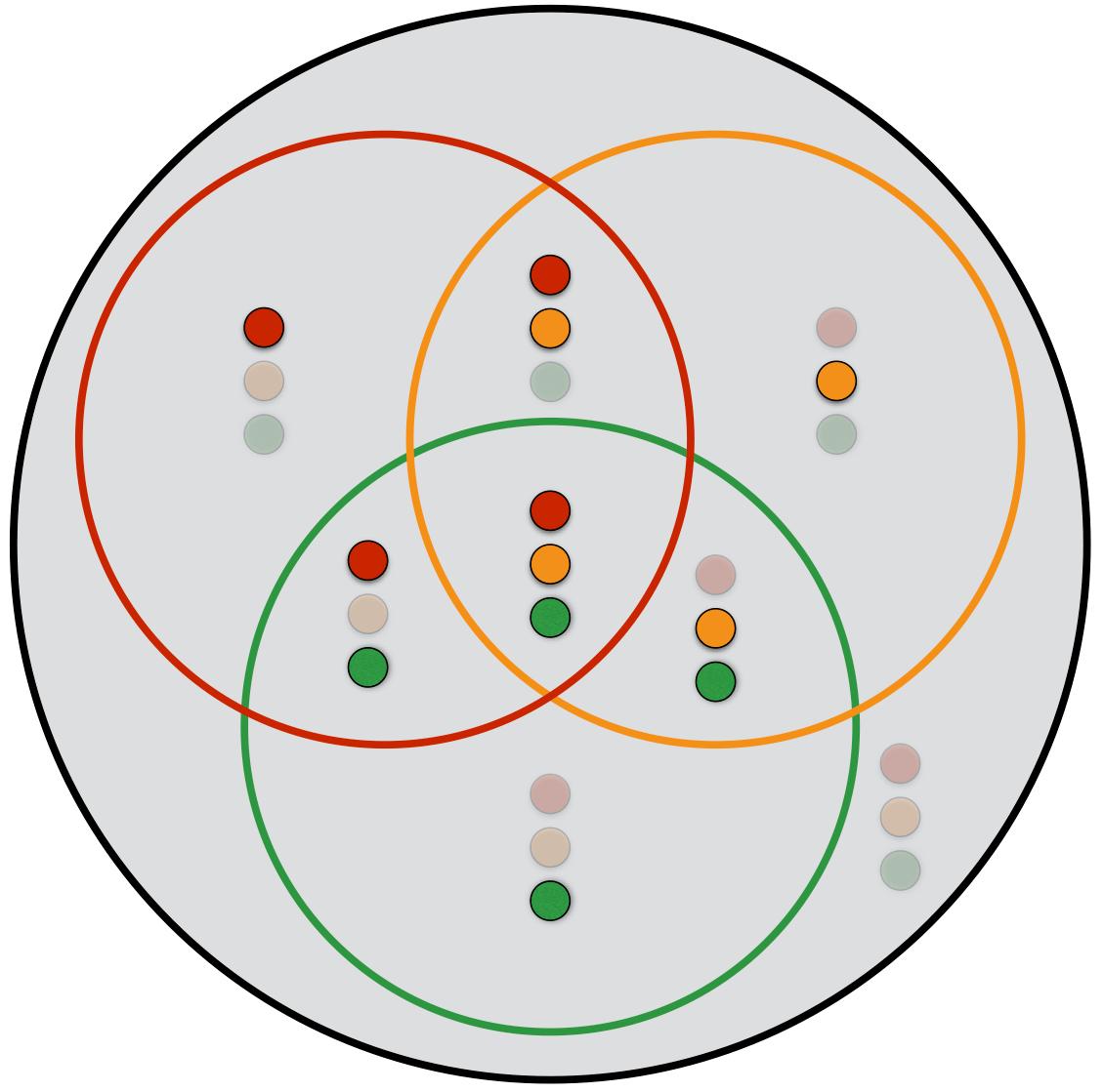 hight resolution of venn diagram key