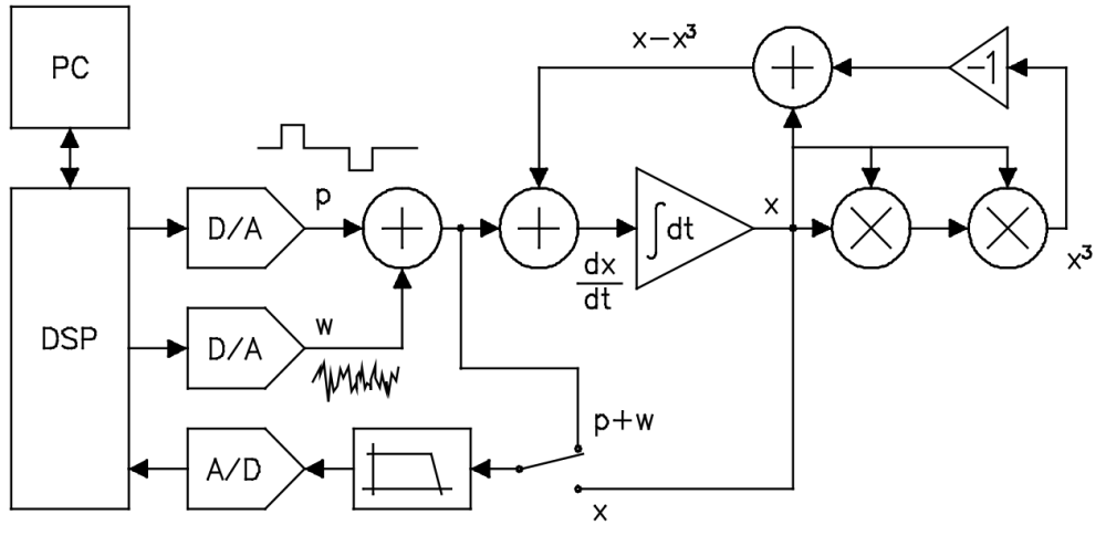 medium resolution of block diagram of the system m szerek
