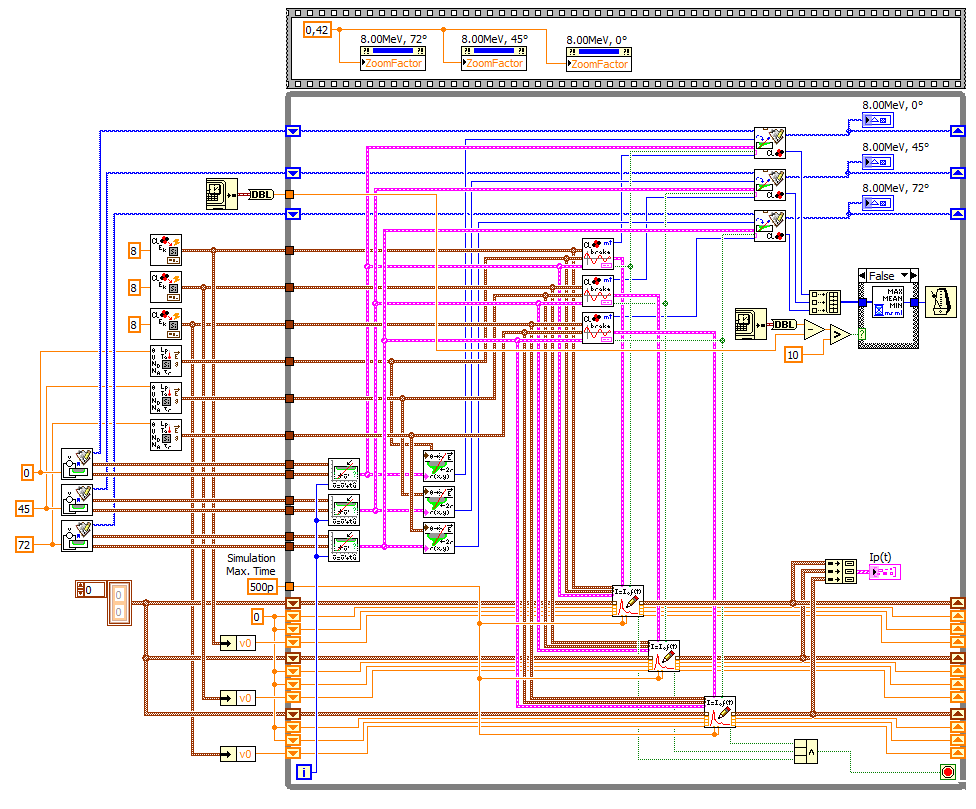 hight resolution of labview block diagram for a simulation