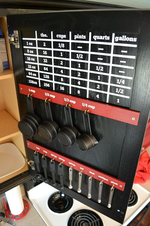 measuring conversion chart on the inside of cabinet