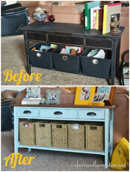 CeCe Caldwell Painted Sofa Table