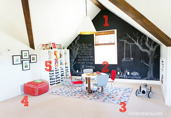 Hiya Papaya Chalkboard Playroom Numbered