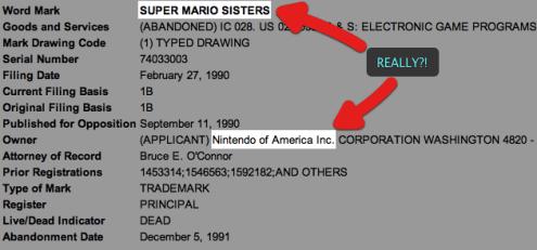 Super Mario Sisters Trademark
