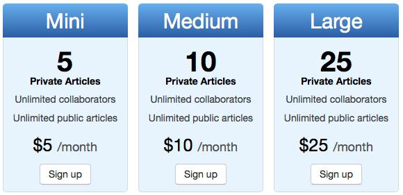 authorea_pricing