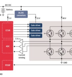 block diagram of an ebike controlled by the xmc1302 mcu [ 1220 x 730 Pixel ]