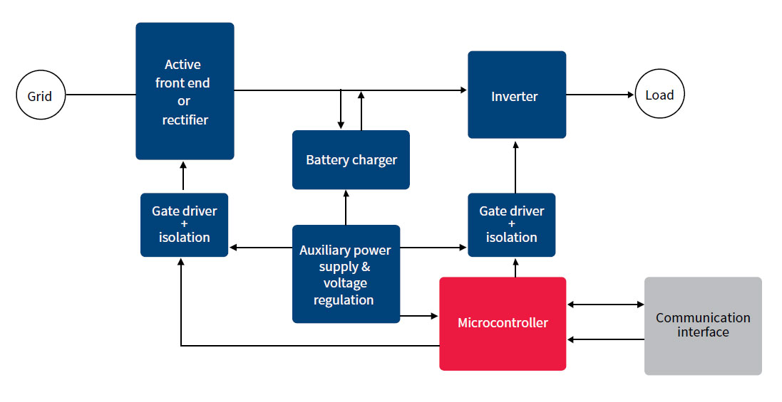 Diode Clamping Of The Gate Circuit Diagram Basiccircuit Circuit