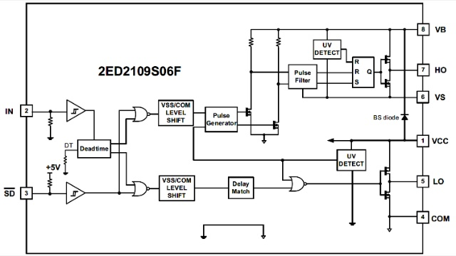Performance Silicon Package Driver Or Circuit Board Part 2 Of 2
