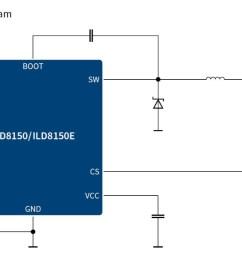 diagramme [ 1220 x 653 Pixel ]