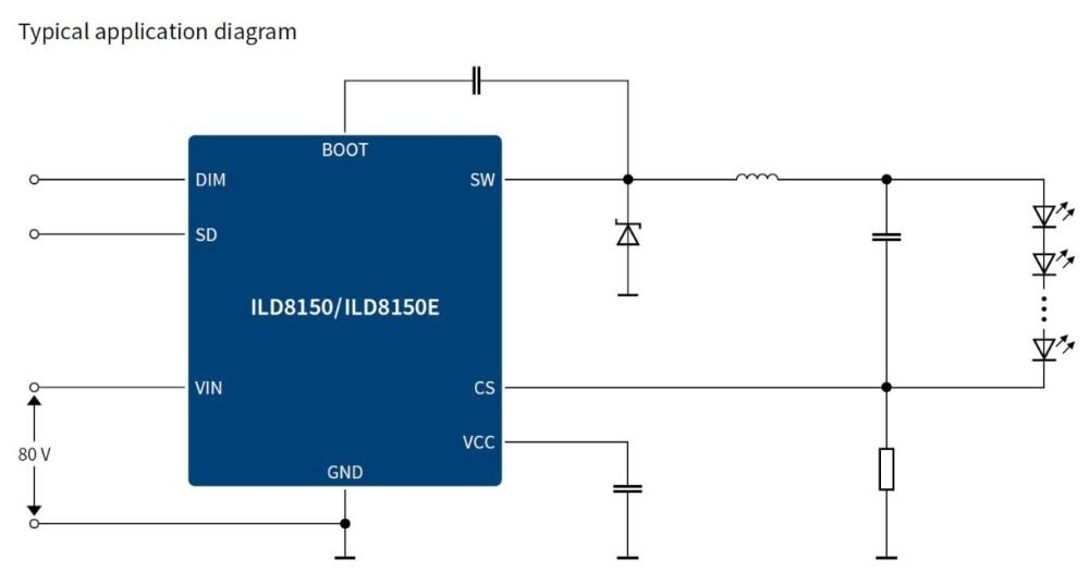 medium resolution of diagramme