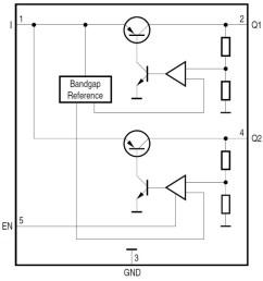 diagrams prevnext [ 1280 x 720 Pixel ]