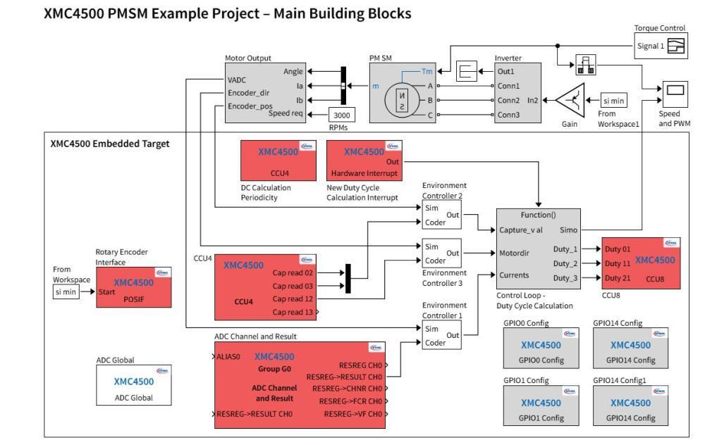 medium resolution of matlab