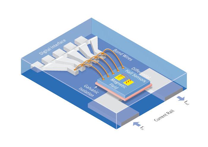 Open Loop Fast Peak Detector
