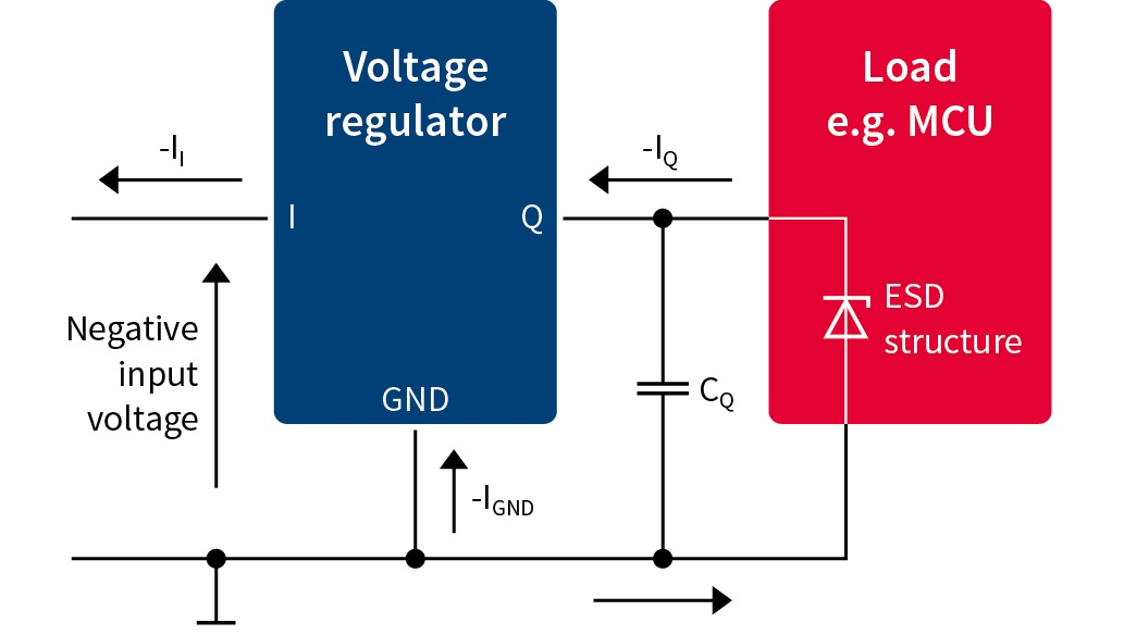 General Application Schematic For Mosfet Voltage Regulators With