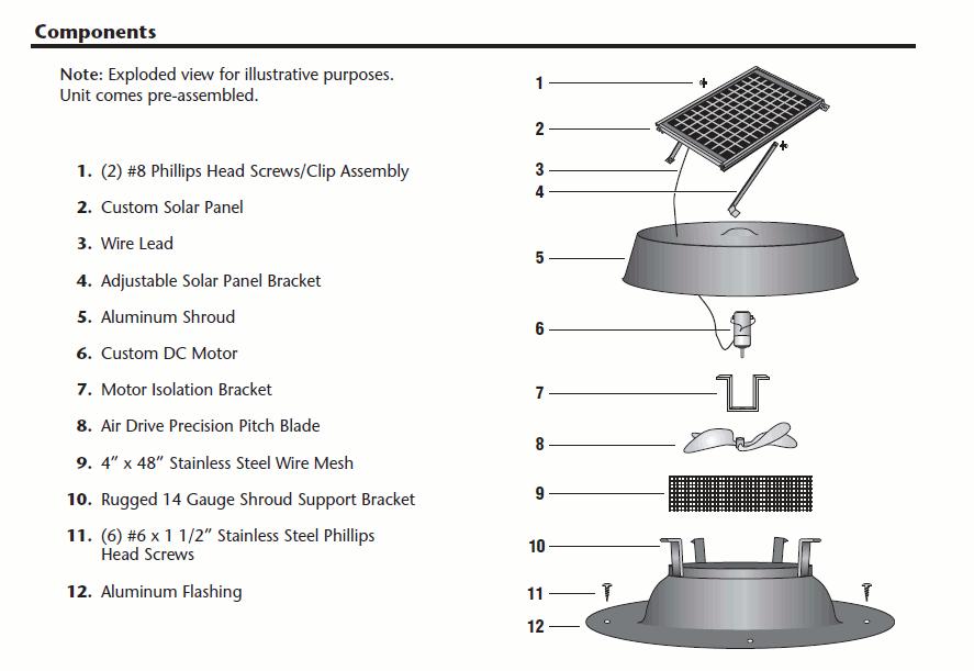 Calculating Soffit Ventilation