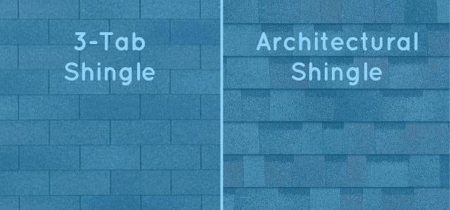 shingle comparison