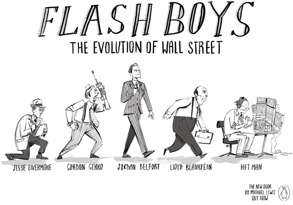 The Evolution Of Wall Street (In One Cartoon)
