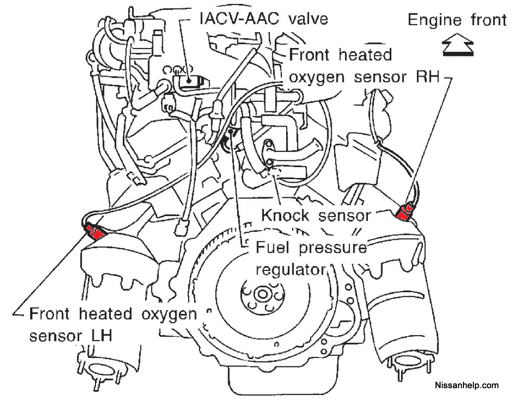 Todo 2000 Nissan Frontier Engine Diagram Oil Filter