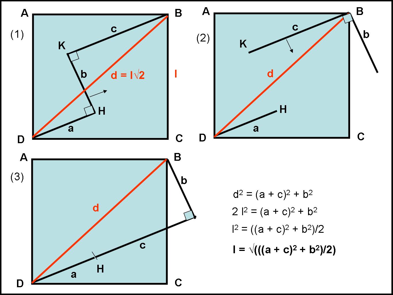 Soluzione Del Quiz Sul Lato Di Un Quadrato Linfinito