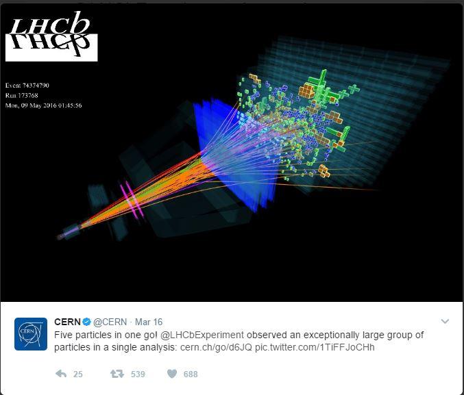 5 new Subatomic Particles