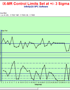 Change the processing options such that control limits are standard deviations from overall mean and fall closer to one also modifying chart sensitivity infinityqs rh