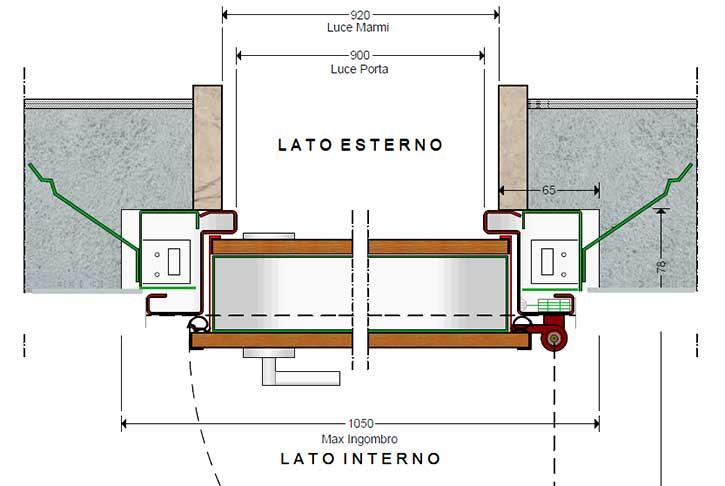 Preventivi porte blindate a Varese