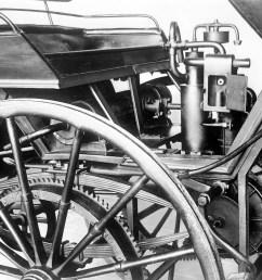 grandfather clock maybach engine [ 1080 x 777 Pixel ]