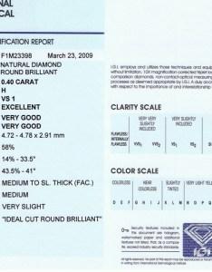 Igi diamond certificate identification report also rh info