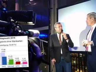 Norbert Hofer und Mario Kunasek bei der Wahlfeier in Graz.
