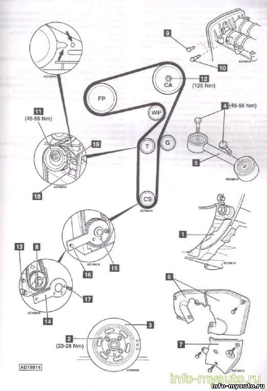 Замена ГРМ ALFA ROMEO Двигатель 841G.000,841М.000