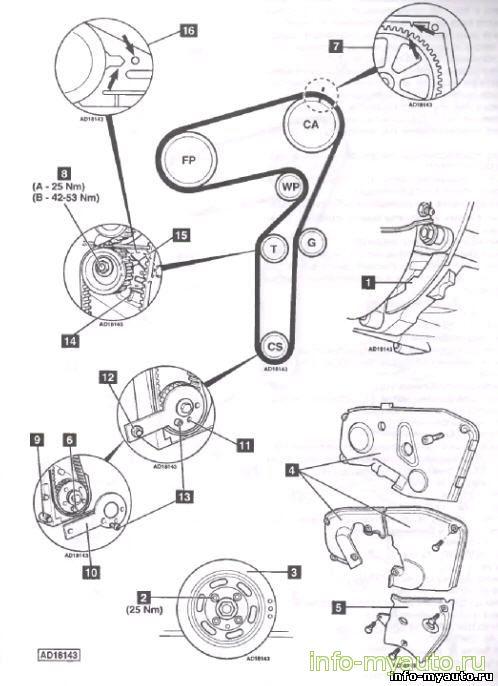 Замена ГРМ ALFA ROMEO Двигатель 323.02, 325.01, 342.02