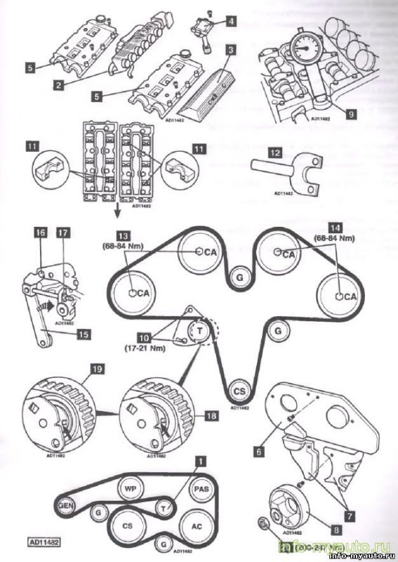 Замена ремня ГРМ ALFA ROMEO Двигатель 161.02, 324.01, 342