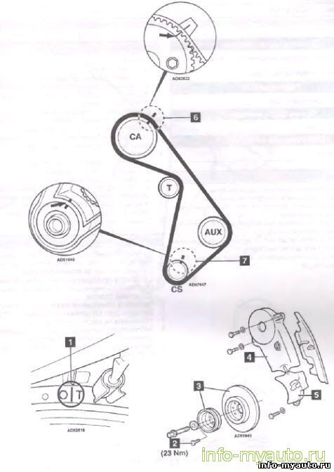 Замена ГРМ BMW 320i, 323i (E21- E30), 520i, 525i (E28- E34