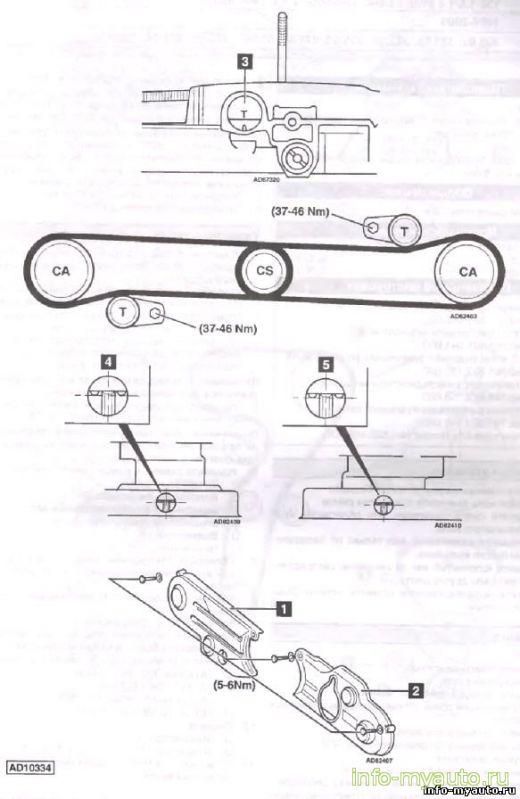 Замена ремня ГРМ ALFA ROMEO двигатель 305.50, 305.58A, 307