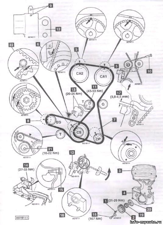 Автомобильные руководства в электронном виде (tech.auto