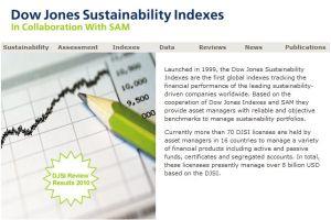 Dow Jones Indice Sostenibilidad