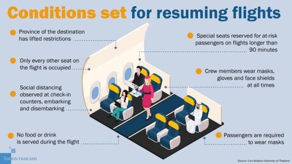 Bangkok Airways rouvre ses vols intérieurs à partir du 15 mai - Tourisme 1