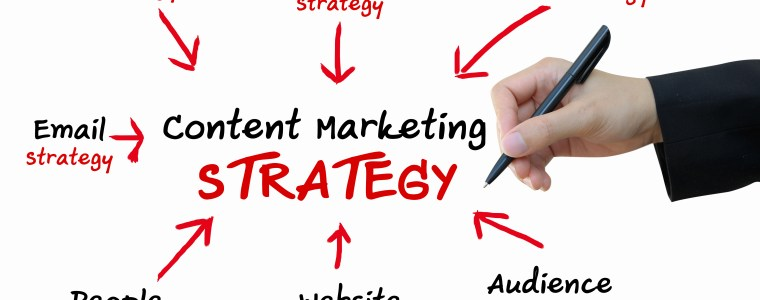 Develop an Effective Content Marketing Strategy
