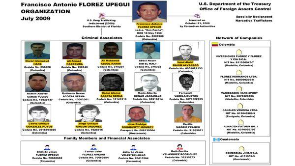 La organización criminal de la que formaba parte Contreras Chávez