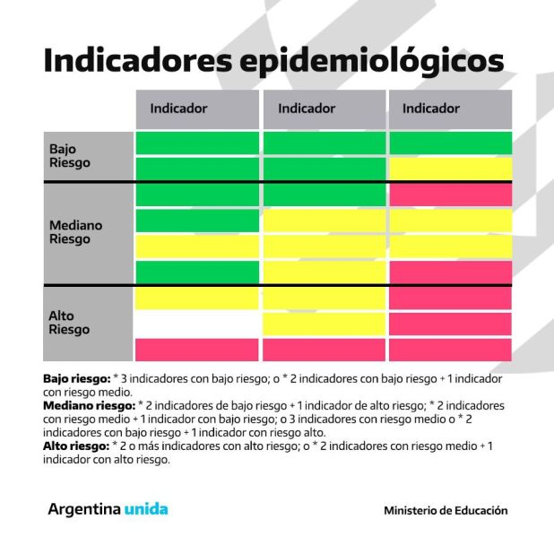 gráficos clases