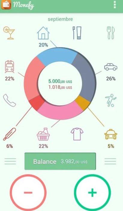 La app permite ver los gastos y los ingresos en un gráfico.