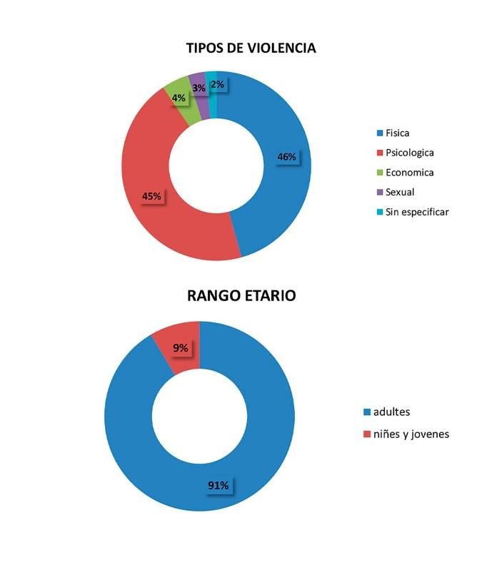 VIOLENCIA INSTITUCIONAL POLICIA BONAERENSE