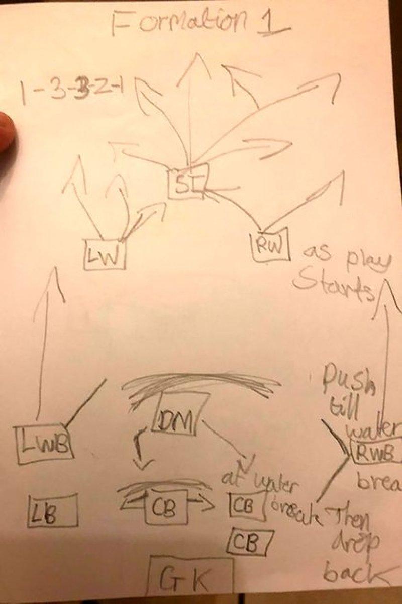 La propuesta táctica del pequeño (Foto: @richardhall)