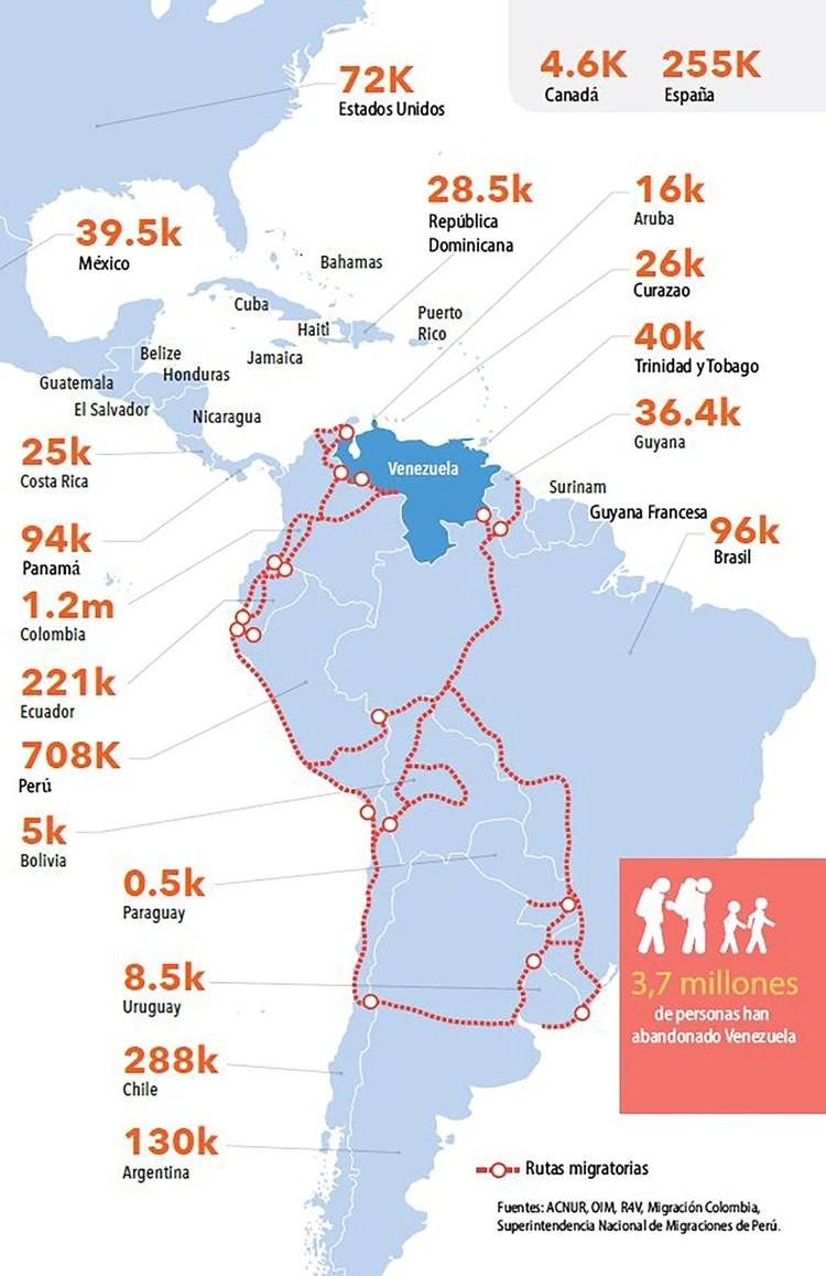 El mapa del éxodo venezolano presentado por el Banco Mundial