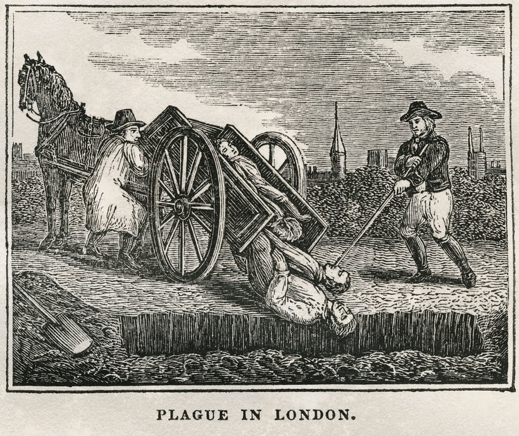 Mandatory Credit: Photo by Glasshouse Images/Shutterstock (10145605a) Plague in London, 1665-66, Illustration from the Book, Historical Cabinet, L.H. Young Publisher, New Haven, 1834 VARIOUS